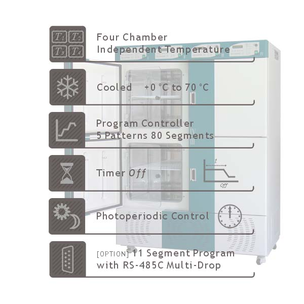 Programmable Multi Room Incubator 4 챔버 프로그램 다실배양기